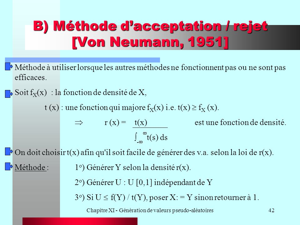 B) Méthode d'acceptation / rejet [Von Neumann, 1951]